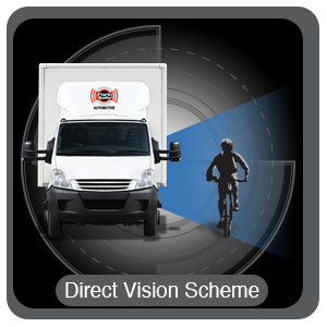 Direct Vision Scheme - Blind Spot Kits